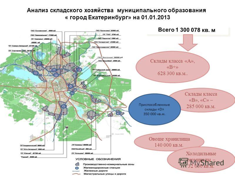 Всего 1 300 078 кв. м Склады класса «А», «В+» 628 300 кв.м.. Склады класса «В», «С» – 285 000 кв.м. Овоще хранилища 140 000 кв.м. Холодильные терминалы – 32 000 кв.м. Анализ складского хозяйства муниципального образования « город Екатеринбург» на 01.