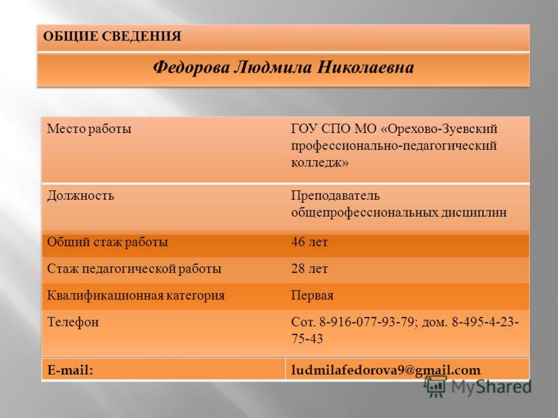 E-mail:ludmilafedorova9@gmail.com