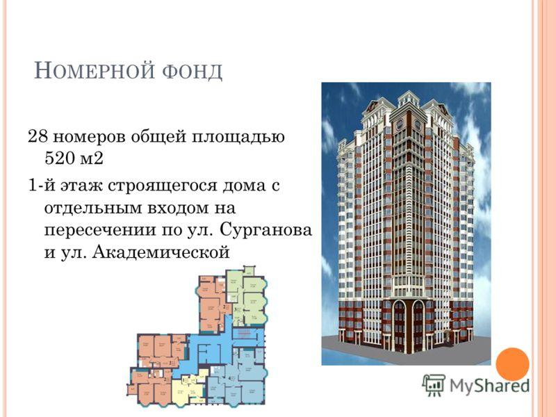 Н ОМЕРНОЙ ФОНД 28 номеров общей площадью 520 м2 1-й этаж строящегося дома с отдельным входом на пересечении по ул. Сурганова и ул. Академической
