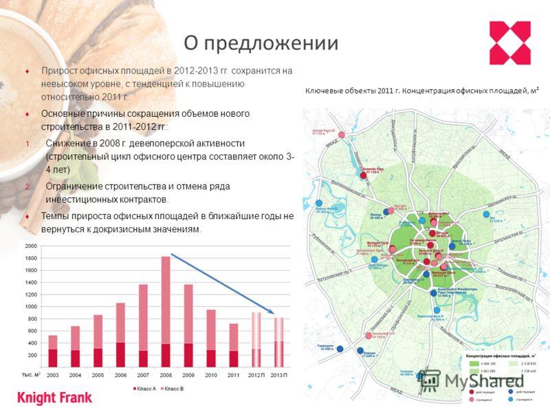 Прирост офисных площадей в 2012-2013 гг. сохранится на невысоком уровне, с тенденцией к повышению относительно 2011 г. Основные причины сокращения объемов нового строительства в 2011-2012 гг.: 1. Снижение в 2008 г. девелоперской активности (строитель