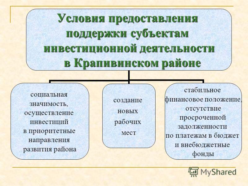 Условия предоставления поддержки субъектам инвестиционной деятельности в Крапивинском районе в Крапивинском районе социальная значимость, осуществление инвестиций в приоритетные направления развития района создание новых рабочих мест стабильное финан