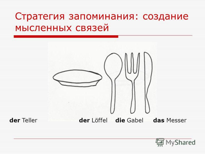 Стратегия запоминания: создание мысленных связей der Teller der Löffel die Gabel das Messer