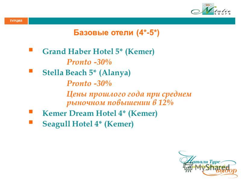 ТУРЦИЯ Базовые отели (4*-5*) Grand Haber Hotel 5* (Kemer) Pronto -30% Stella Beach 5* (Alanya) Pronto -30% Цены прошлого года при среднем рыночном повышении в 12% Kemer Dream Hotel 4* (Kemer) Seagull Hotel 4* (Kemer)