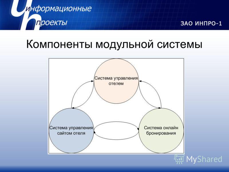 Компоненты модульной системы