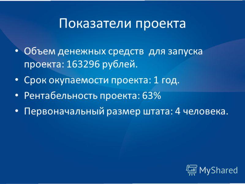 Показатели проекта Объем денежных средств для запуска проекта: 163296 рублей. Срок окупаемости проекта: 1 год. Рентабельность проекта: 63% Первоначальный размер штата: 4 человека.