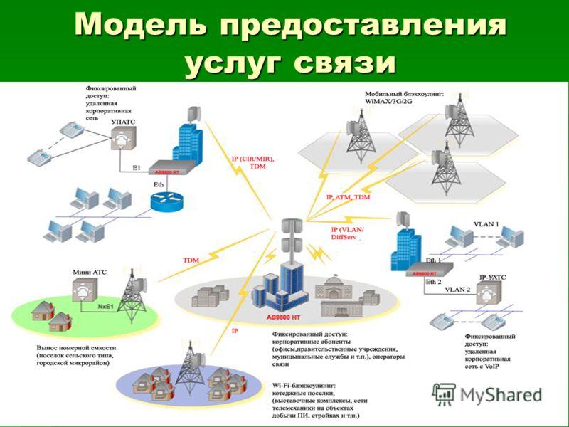 Модель предоставления услуг связи