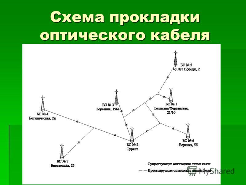 Схема прокладки оптического кабеля