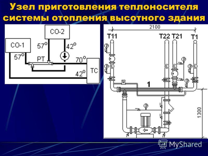 Узел приготовления теплоносителя системы отопления высотного здания