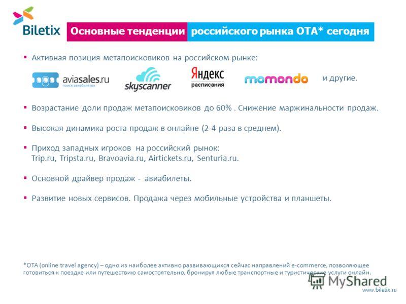 www.biletix.ru российского рынка ОТА* сегодняОсновные тенденции Активная позиция метапоисковиков на российском рынке: и другие. Возрастание доли продаж метапоисковиков до 60%. Снижение маржинальности продаж. Высокая динамика роста продаж в онлайне (2