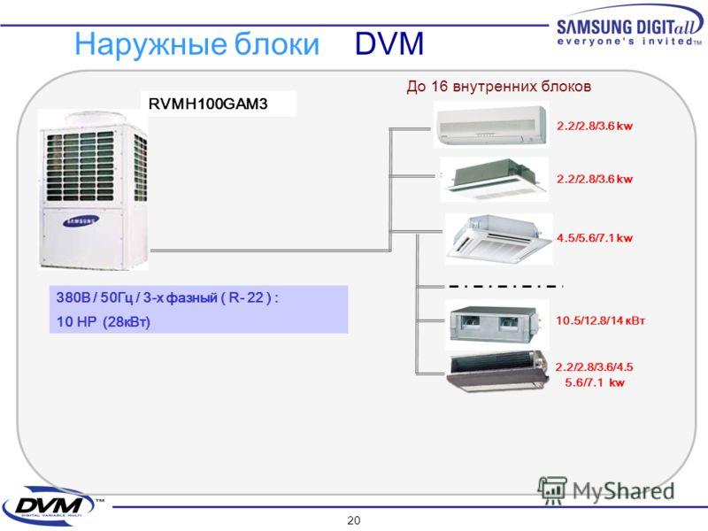 19 Наружные блоки mini DVM 220В / 50Гц / 1 фаза ( R- 22 ) : 4.0 HP/5.0HP 380В / 50Гц / 3-х фазный ( R- 22 ) : 4.0 HP / 5.0 HP / 6.0 HP 2.2/2.8/3.6 кВт 4.5/5.6/7.1 кВт 2.2/2.8/3.6/4.5 5.6/7.1 кВт 7,8,9 внутренних блоков RVMH040GZ (12кВт) RVMH050GZ (14