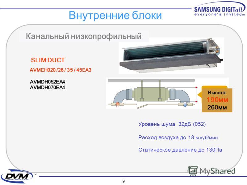 8 Внутренние блоки Уровень шума 40дБ Напольно-потолочный AVМFН 052 / 070 EA4 1000мм 650мм 200мм