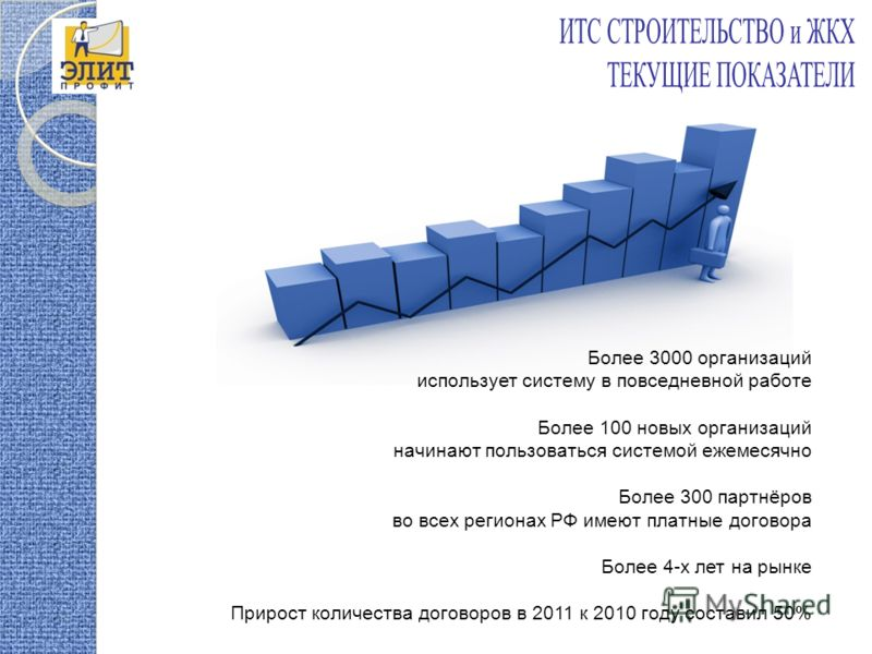 Более 3000 организаций использует систему в повседневной работе Более 100 новых организаций начинают пользоваться системой ежемесячно Более 300 партнёров во всех регионах РФ имеют платные договора Более 4-х лет на рынке Прирост количества договоров в