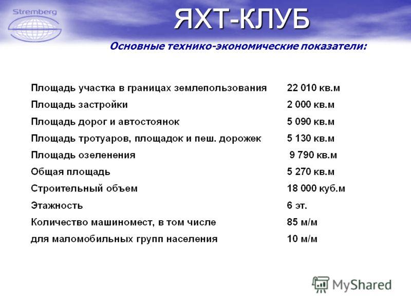 ЯХТ-КЛУБ Основные технико-экономические показатели: