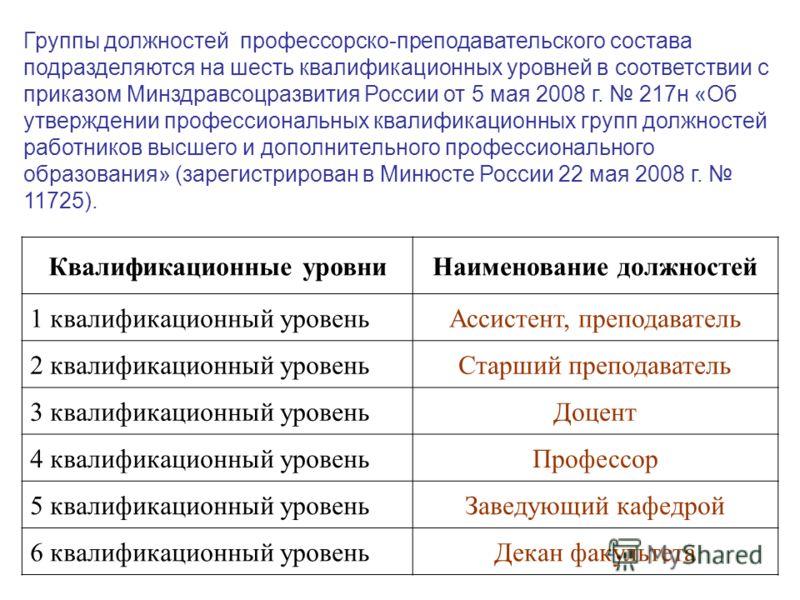 Группы должностей профессорско-преподавательского состава подразделяются на шесть квалификационных уровней в соответствии с приказом Минздравсоцразвития России от 5 мая 2008 г. 217н «Об утверждении профессиональных квалификационных групп должностей р