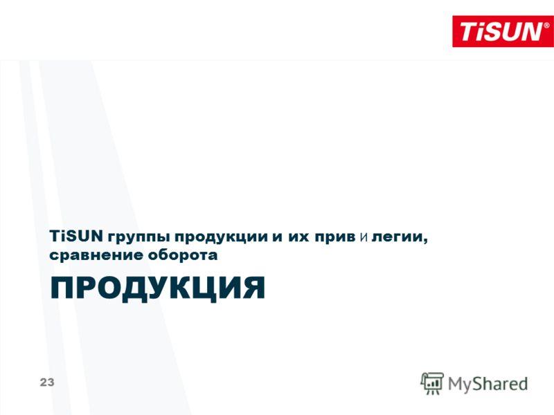 ПРОДУКЦИЯ TiSUN группы продукции и их прив и легии, сравнение оборота 23