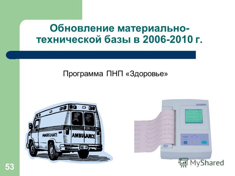 53 Обновление материально- технической базы в 2006-2010 г. Программа ПНП «Здоровье»