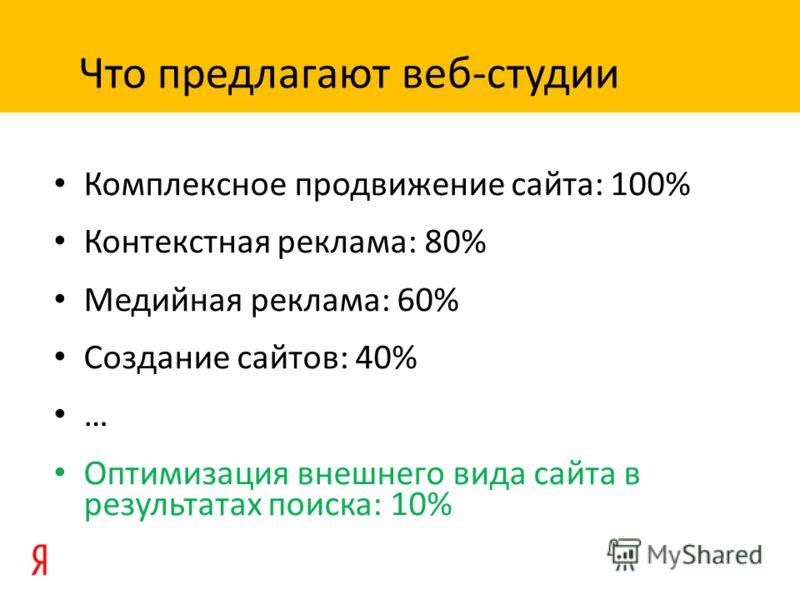 Комплексное продвижение сайта: 100% Контекстная реклама: 80% Медийная реклама: 60% Создание сайтов: 40% … Оптимизация внешнего вида сайта в результатах поиска: 10% Что предлагают веб-студии