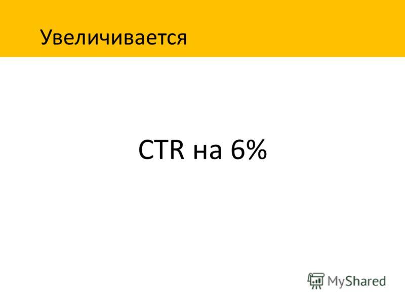 CTR на 6% Увеличивается