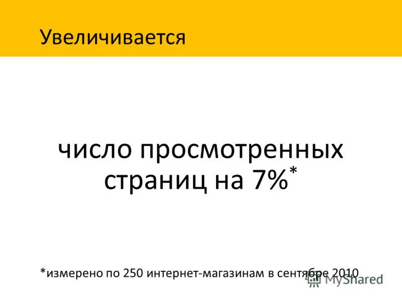 число просмотренных страниц на 7% * *измерено по 250 интернет-магазинам в сентябре 2010 Увеличивается