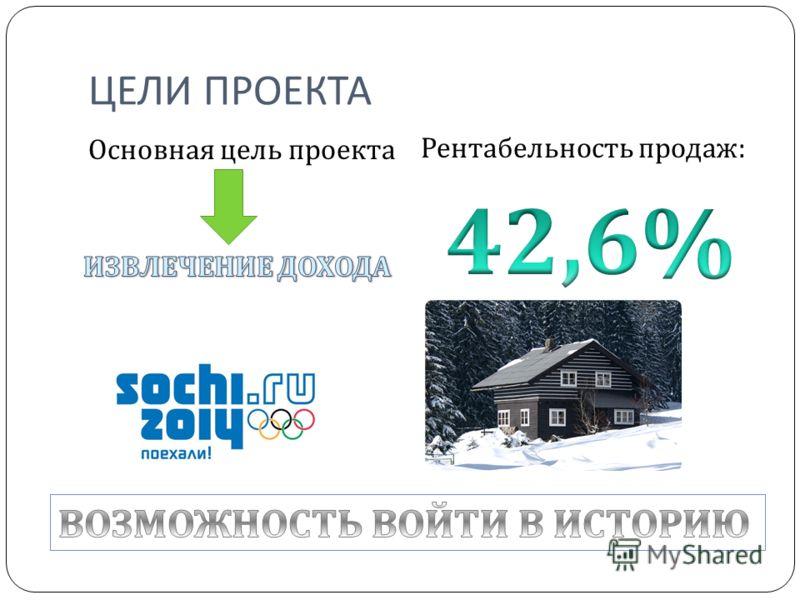 ЦЕЛИ ПРОЕКТА Основная цель проекта Рентабельность продаж :