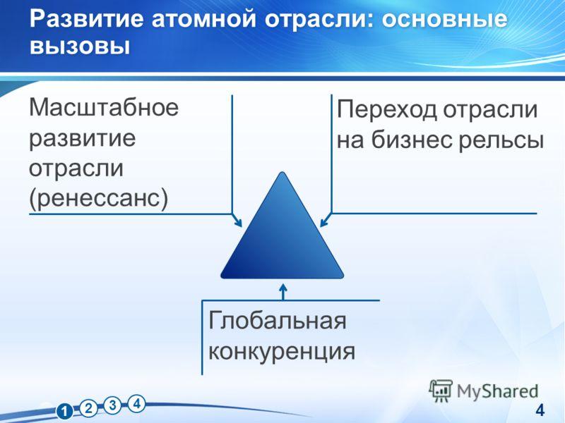 1 2 3 4 4 Глобальная конкуренция Масштабное развитие отрасли (ренессанс) Переход отрасли на бизнес рельсы Развитие атомной отрасли: основные вызовы