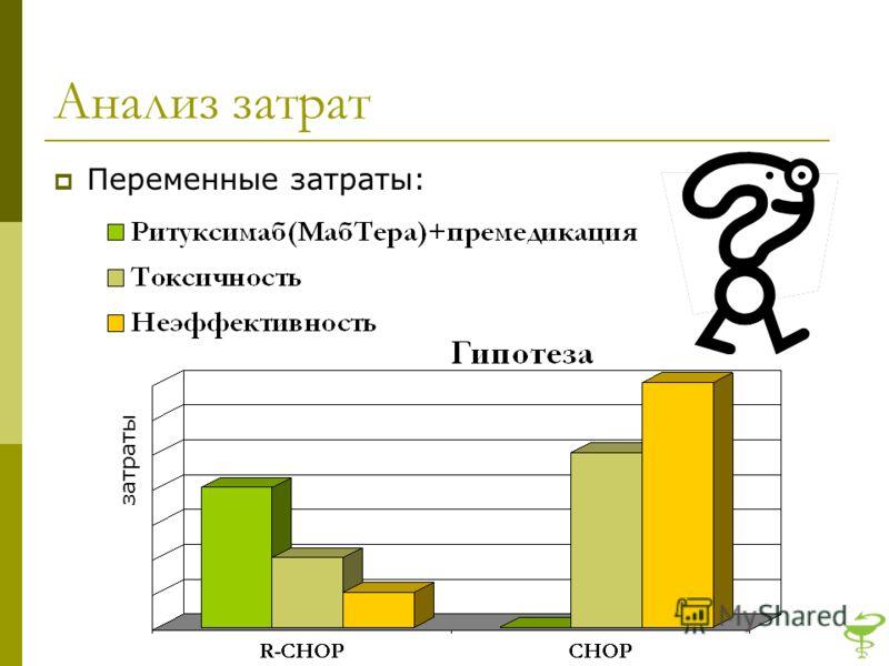 Анализ затрат Переменные затраты: затраты