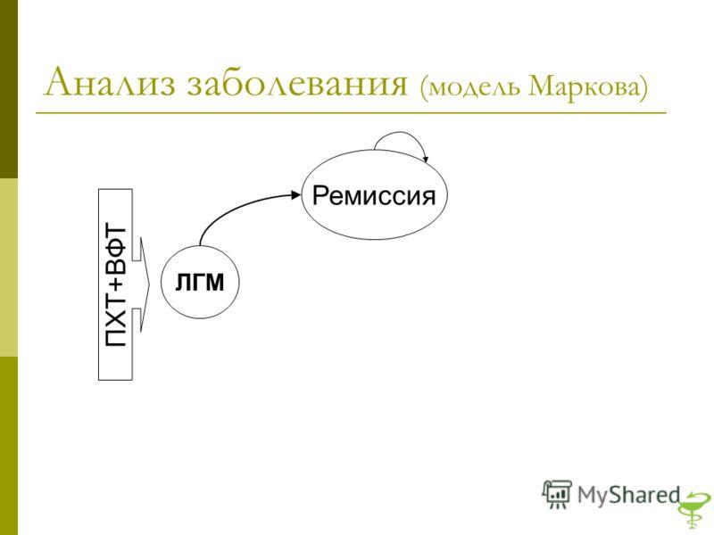 Анализ заболевания (модель Маркова) ЛГМ Ремиссия ПХТ+ВФТ
