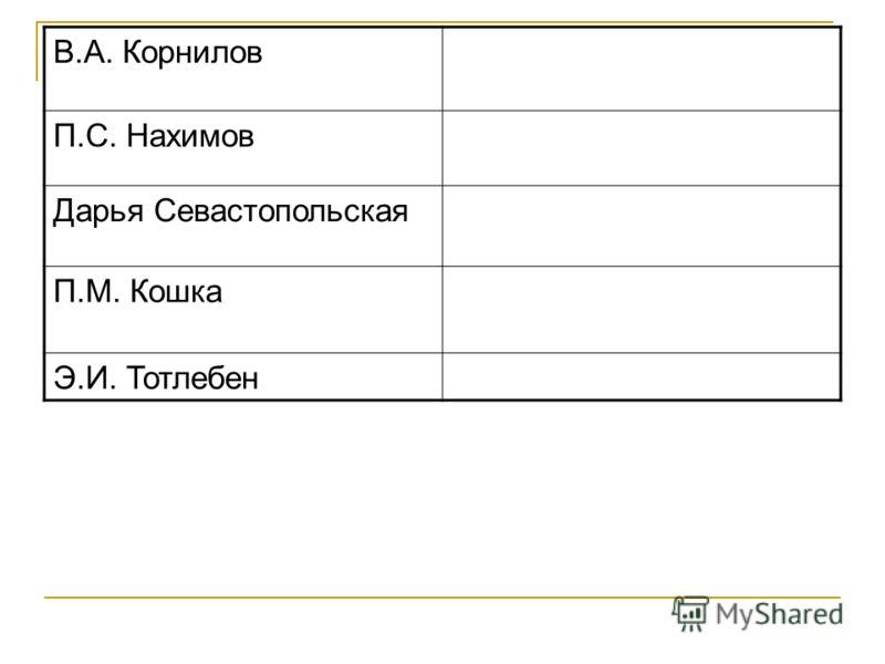 В.А. Корнилов П.С. Нахимов Дарья Севастопольская П.М. Кошка Э.И. Тотлебен