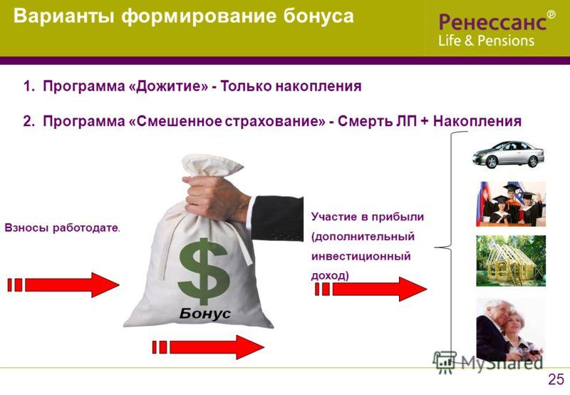 Варианты формирование бонуса 25 1.Программа «Дожитие» - Только накопления 2.Программа «Смешенное страхование» - Смерть ЛП + Накопления Взносы работодателя Участие в прибыли (дополнительный инвестиционный доход)