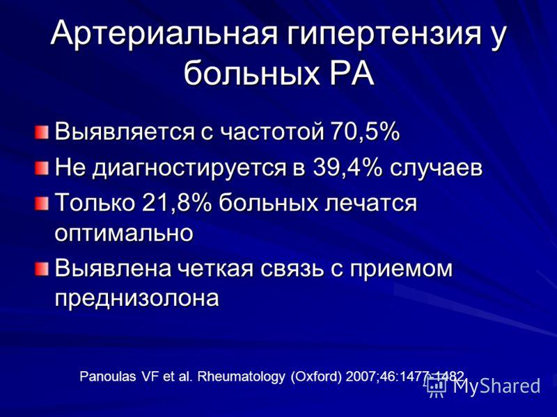 Артериальная гипертензия у больных РА Выявляется с частотой 70,5% Не диагностируется в 39,4% случаев Только 21,8% больных лечатся оптимально Выявлена четкая связь с приемом преднизолона Panoulas VF et al. Rheumatology (Oxford) 2007;46:1477-1482.