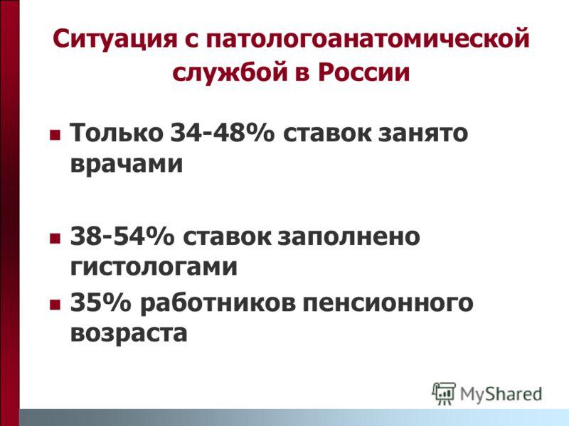 Ситуация с патологоанатомической службой в России Только 34-48% ставок занято врачами 38-54% ставок заполнено гистологами 35% работников пенсионного возраста