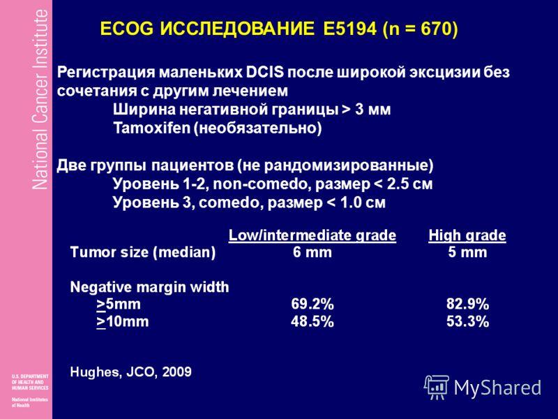 Регистрация маленьких DCIS после широкой эксцизии без сочетания с другим лечением Ширина негативной границы > 3 мм Tamoxifen (необязательно) Две группы пациентов (не рандомизированные) Уровень 1-2, non-comedo, размер < 2.5 cм Уровень 3, comedo, разме