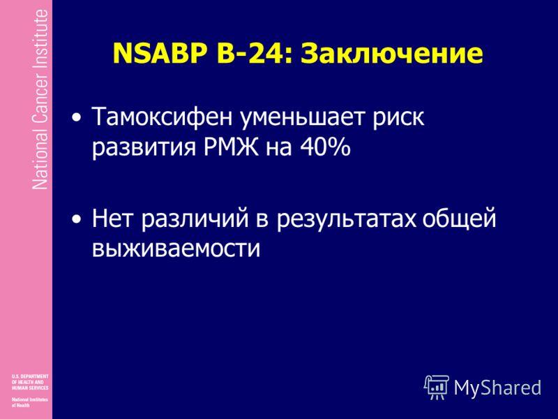 NSABP B-24: Заключение Тамоксифен уменьшает риск развития РМЖ на 40% Нет различий в результатах общей выживаемости