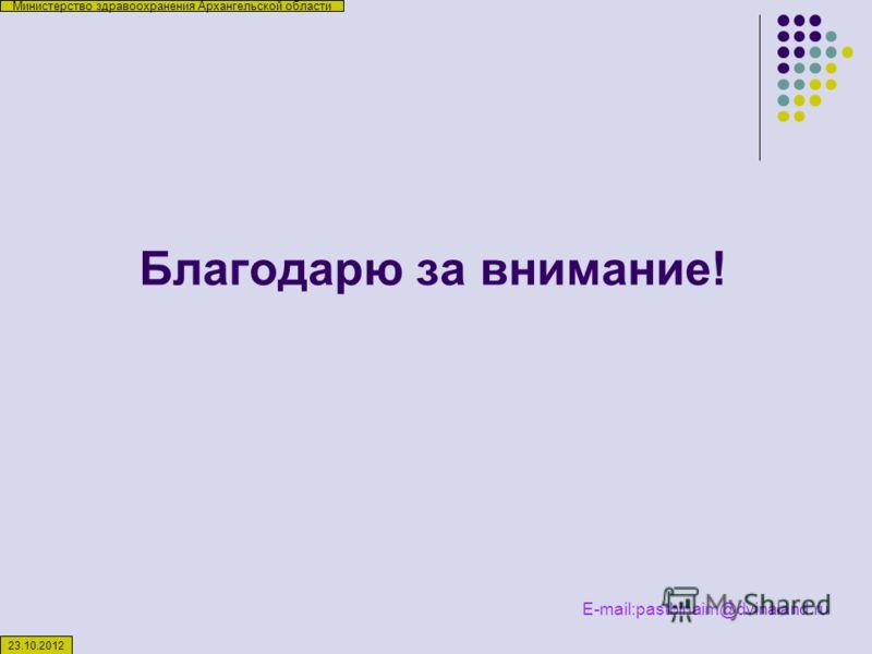 Благодарю за внимание! Министерство здравоохранения Архангельской области 23.10.2012 E-mail:pastbinaim@dvinaland.ru