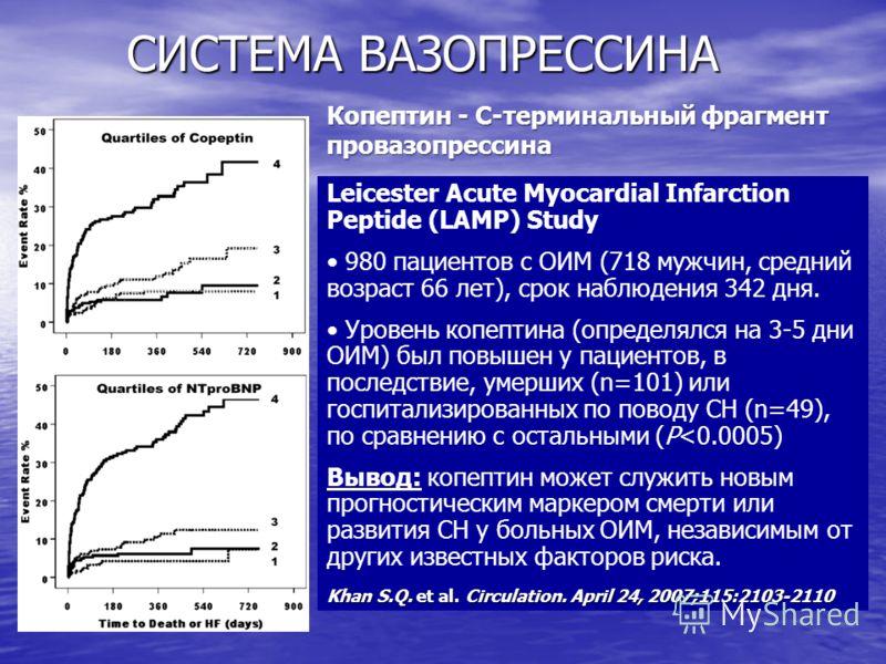 СИСТЕМА ВАЗОПРЕССИНА Leicester Acute Myocardial Infarction Peptide (LAMP) Study 980 пациентов с ОИМ (718 мужчин, средний возраст 66 лет), срок наблюдения 342 дня. Уровень копептина (определялся на 3-5 дни ОИМ) был повышен у пациентов, в последствие,