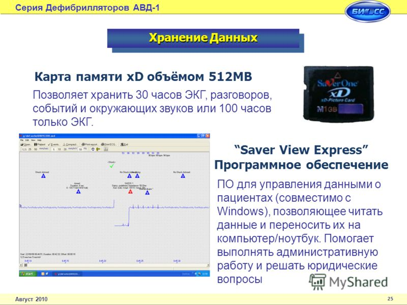 Серия Дефибрилляторов АВД-1 Август 2010 25 Карта памяти xD объёмом 512МB Хранение Данных Позволяет хранить 30 часов ЭКГ, разговоров, событий и окружающих звуков или 100 часов только ЭКГ. ПО для управления данными о пациентах (совместимо с Windows), п