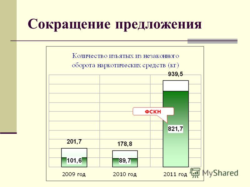 Сокращение предложения ФСКН