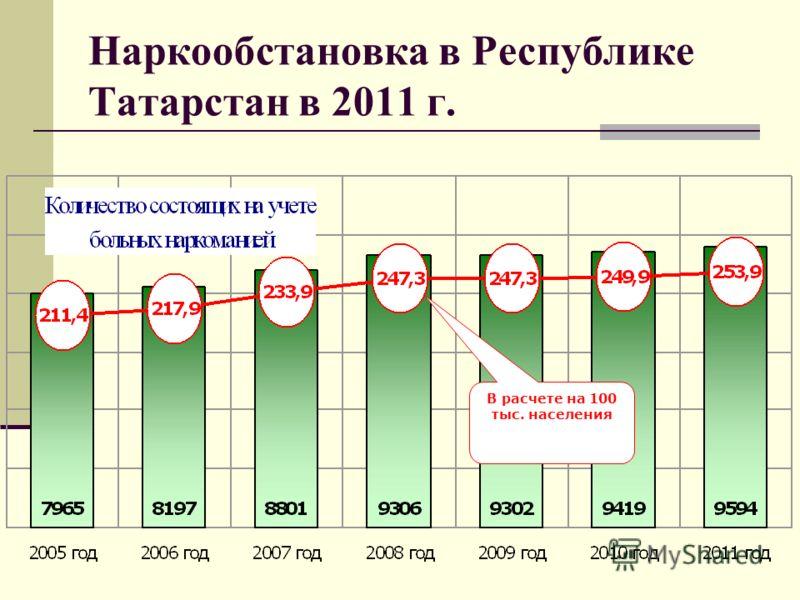 Наркообстановка в Республике Татарстан в 2011 г. В расчете на 100 тыс. населения