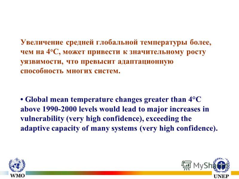 Увеличение средней глобальной температуры более, чем на 4 о С, может привести к значительному росту уязвимости, что превысит адаптационную способность многих систем. Global mean temperature changes greater than 4°C above 1990-2000 levels would lead t