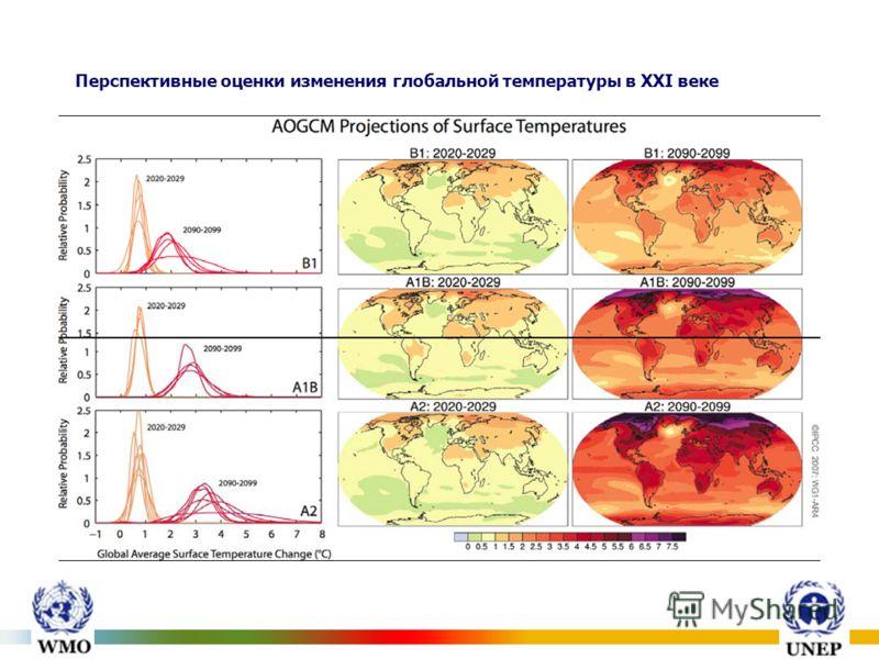 Перспективные оценки изменения глобальной температуры в XXI веке