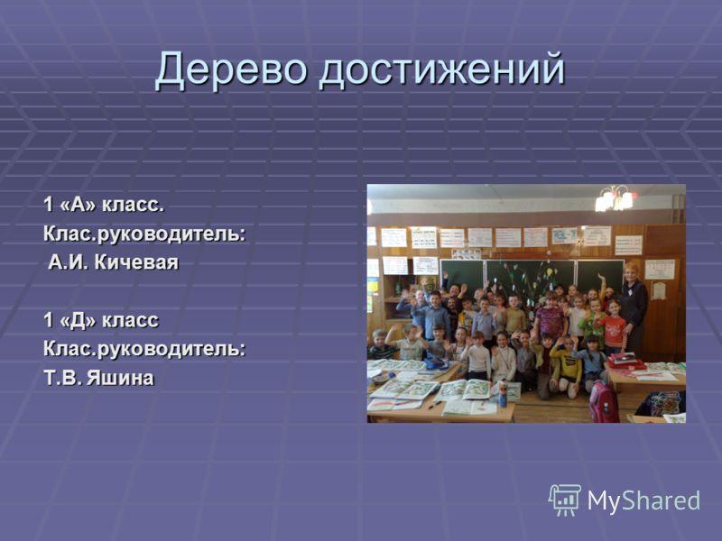Дерево достижений 1 «А» класс. Клас.руководитель: А.И. Кичевая А.И. Кичевая 1 «Д» класс Клас.руководитель: Т.В. Яшина