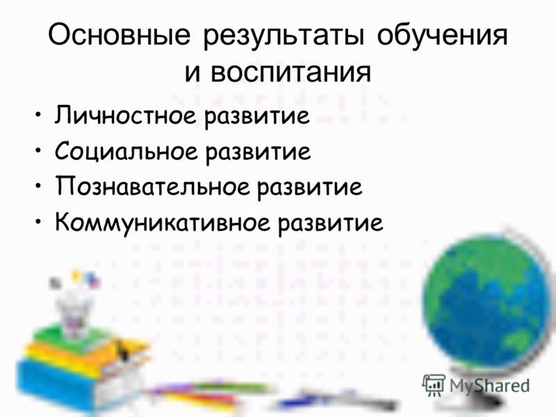 Основные результаты обучения и воспитания Личностное развитие Социальное развитие Познавательное развитие Коммуникативное развитие