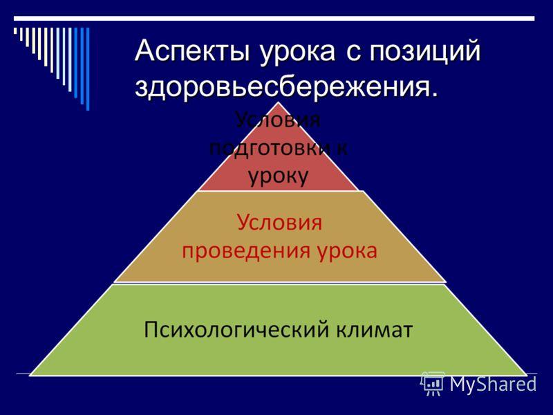 Аспекты урока с позиций здоровьесбережения.
