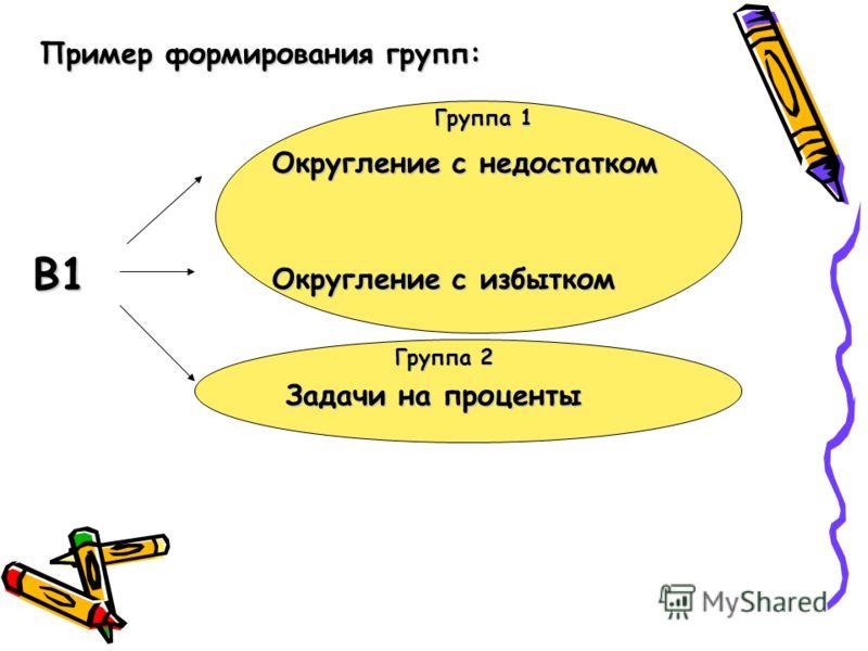 Группа 2 Группа 1 В1 Округление с недостатком Округление с избытком Задачи на проценты Пример формирования групп: