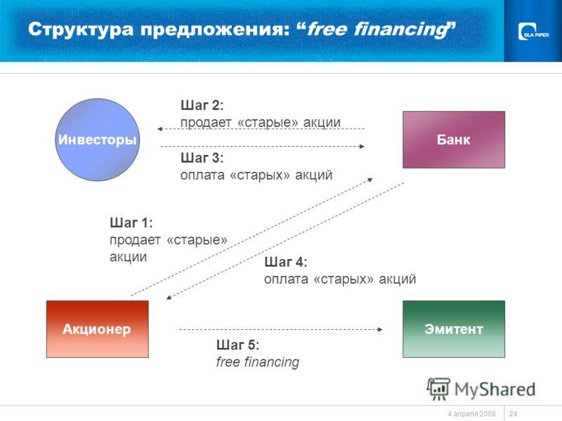 4 апреля 2008 24 Структура предложения: free financing Инвесторы Шаг 5: free financing Шаг 2: продает «старые» акции Шаг 3: оплата «старых» акций ЭмитентАкционер Банк Шаг 1: продает «старые» акции Шаг 4: оплата «старых» акций