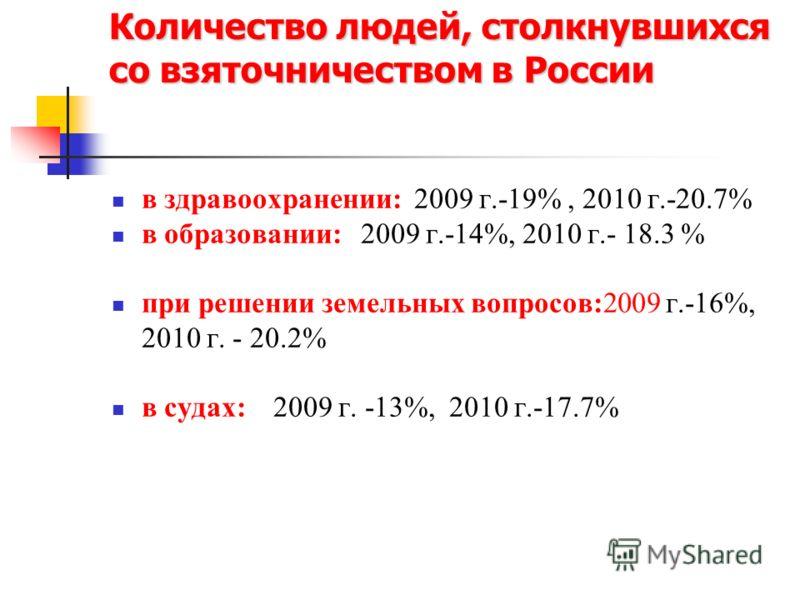 Количество людей, столкнувшихся со взяточничеством в России в здравоохранении: 2009 г.-19%, 2010 г.-20.7% в образовании: 2009 г.-14%, 2010 г.- 18.3 % при решении земельных вопросов:2009 г.-16%, 2010 г. - 20.2% в судах: 2009 г. -13%, 2010 г.-17.7%
