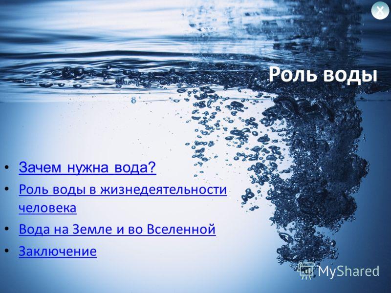 Роль воды Зачем нужна вода? Роль воды в жизнедеятельности человека Роль воды в жизнедеятельности человека Вода на Земле и во Вселенной Заключение