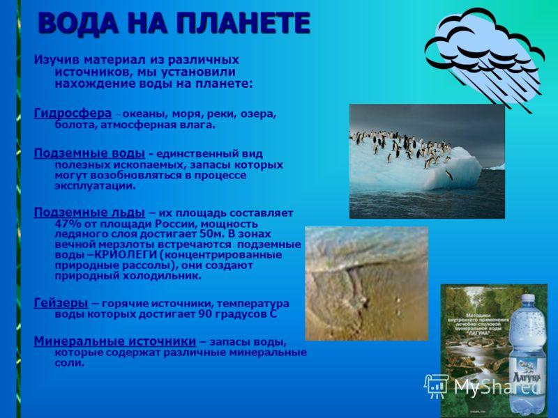 ВОДА НА ПЛАНЕТЕ ВОДА НА ПЛАНЕТЕ Изучив материал из различных источников, мы установили нахождение воды на планете: Гидросфера – океаны, моря, реки, озера, болота, атмосферная влага. Подземные воды - единственный вид полезных ископаемых, запасы которы