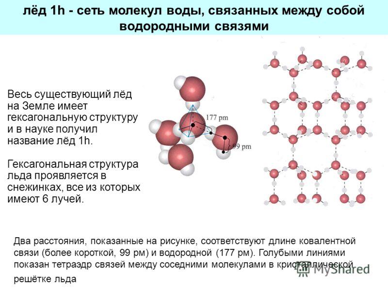 Два расстояния, показанные на рисунке, соответствуют длине ковалентной связи (более короткой, 99 рм) и водородной (177 рм). Голубыми линиями показан тетраэдр связей между соседними молекулами в кристаллической решётке льда лёд 1h - сеть молекул воды,