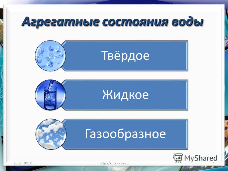 Агрегатные состояния воды Твёрдое Жидкое Газообразное 23.06.2013http://aida.ucoz.ru4